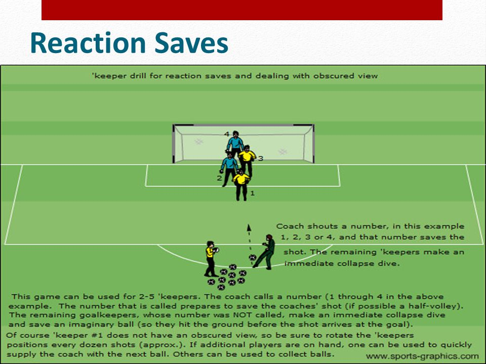 Reaction Saves