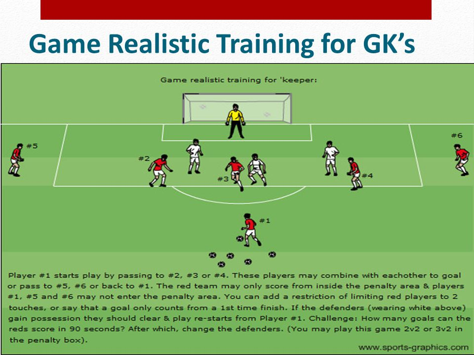 Game Realistic Training for GK's