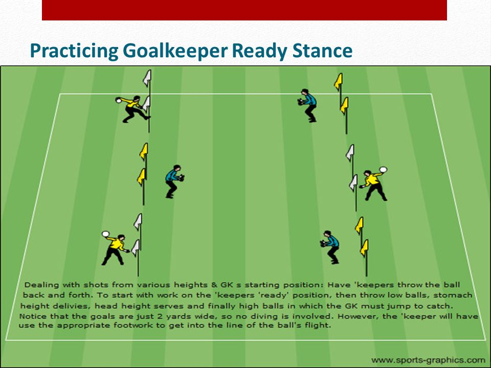 Practicing Goalkeeper Ready Stance