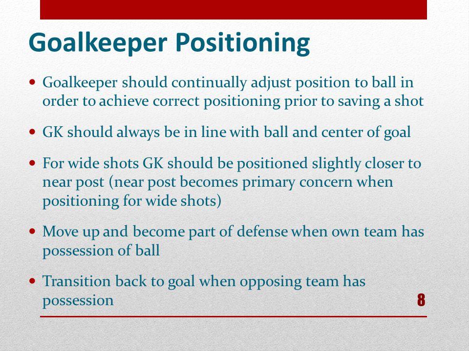 Goalkeeper Positioning