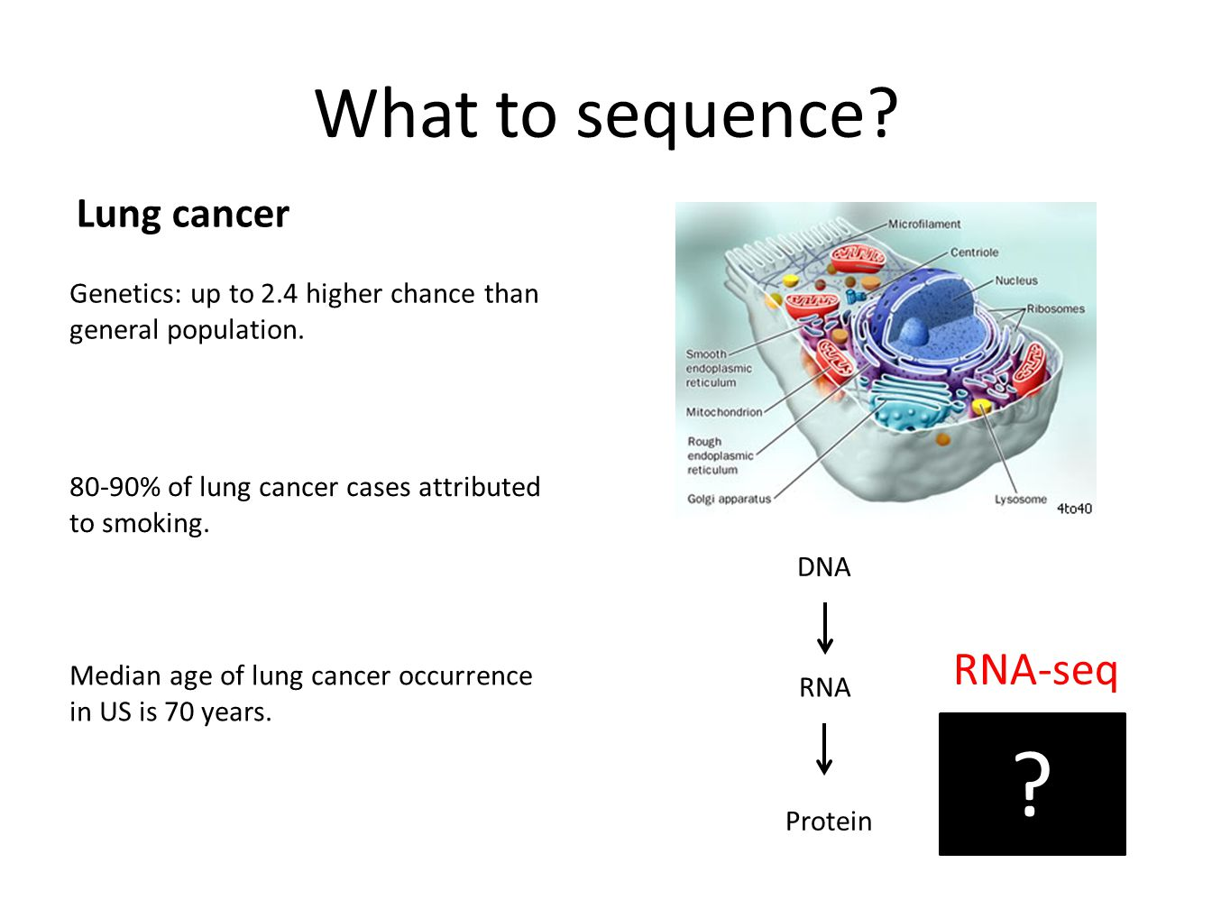 What to sequence RNA-seq Lung cancer