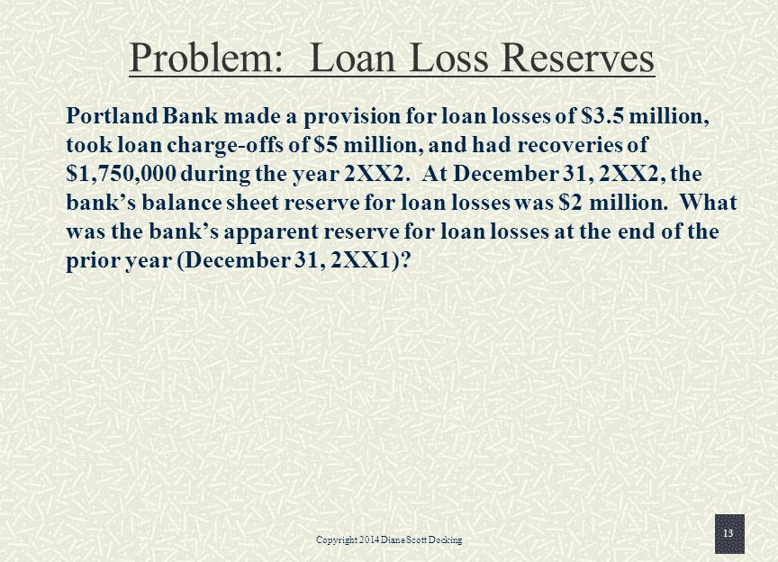 Problem: Loan Loss Reserves