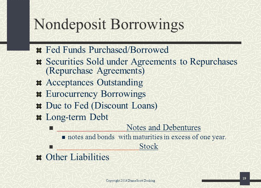 Nondeposit Borrowings