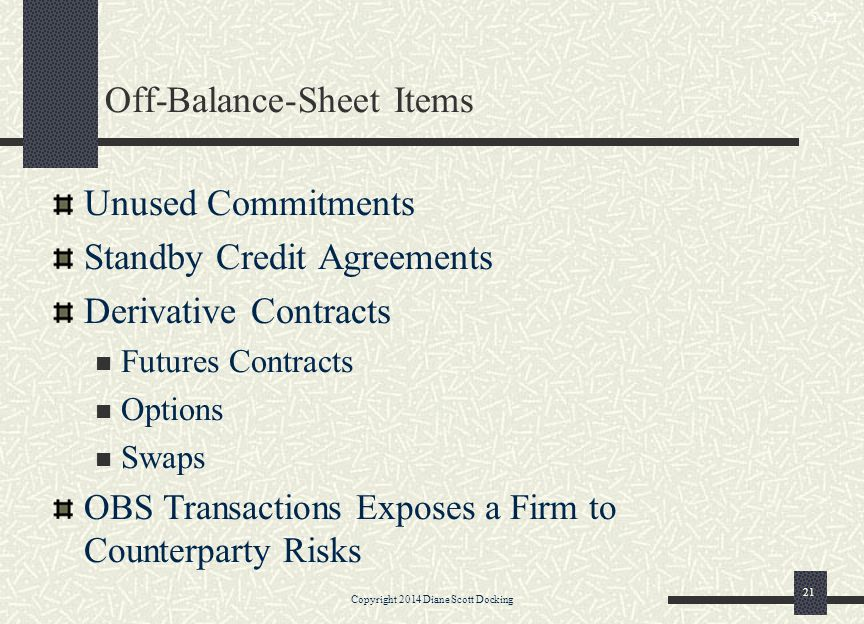Off-Balance-Sheet Items