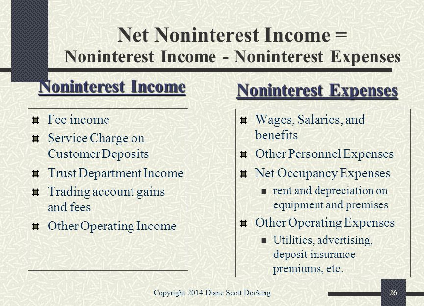 Net Noninterest Income = Noninterest Income - Noninterest Expenses