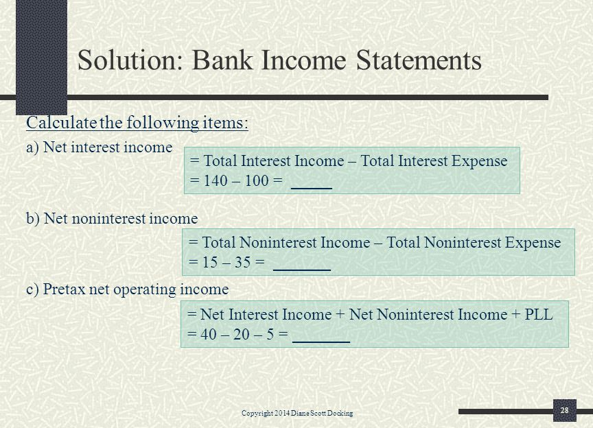 Solution: Bank Income Statements