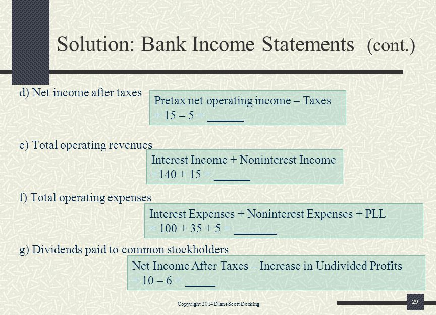 Solution: Bank Income Statements (cont.)