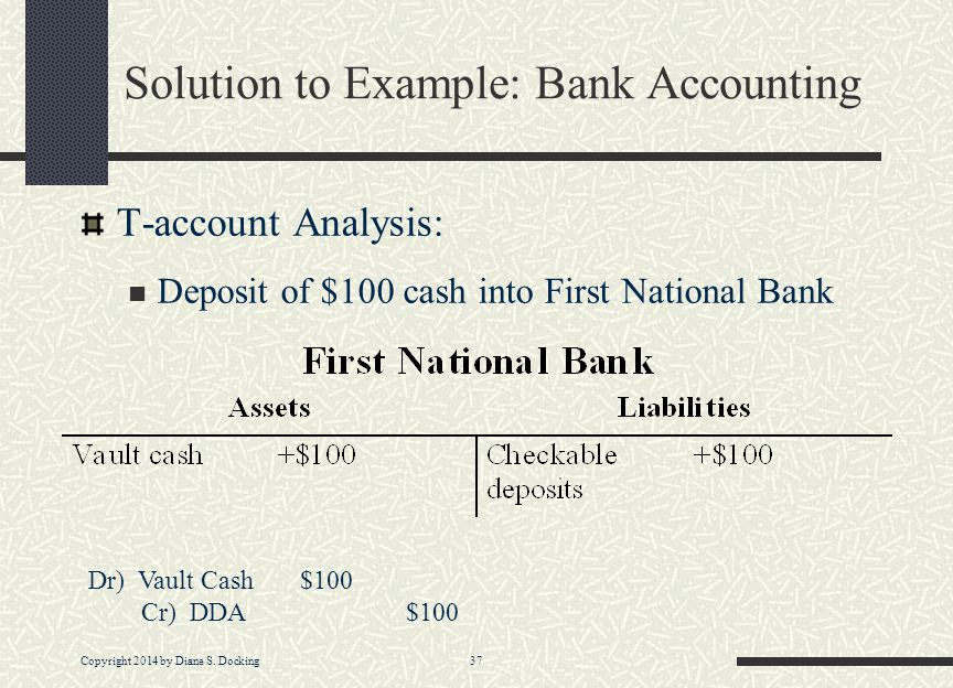 Solution to Example: Bank Accounting