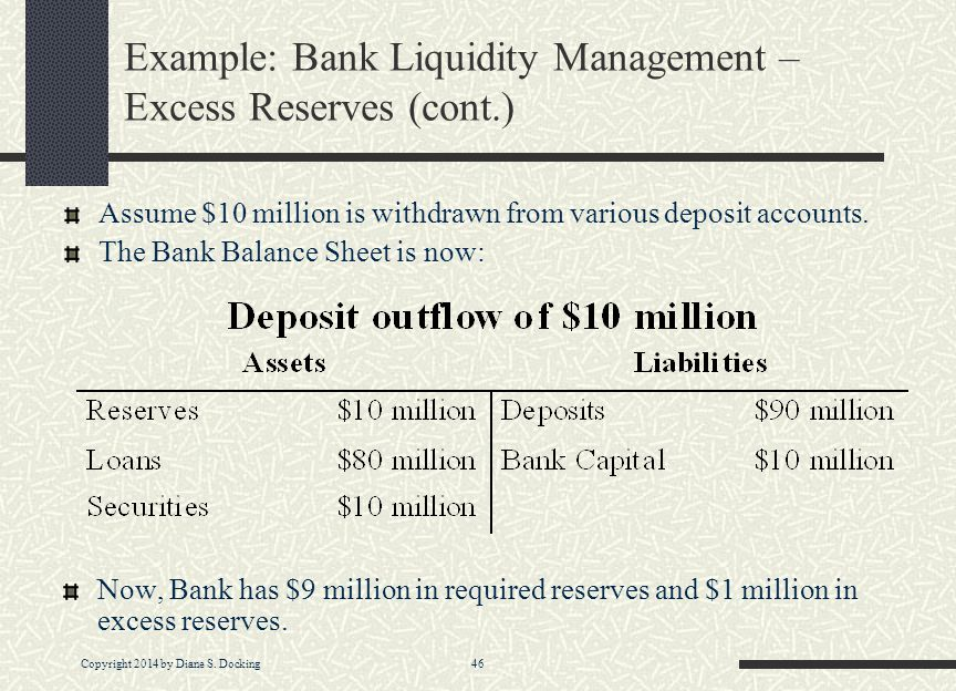 Example: Bank Liquidity Management – Excess Reserves (cont.)