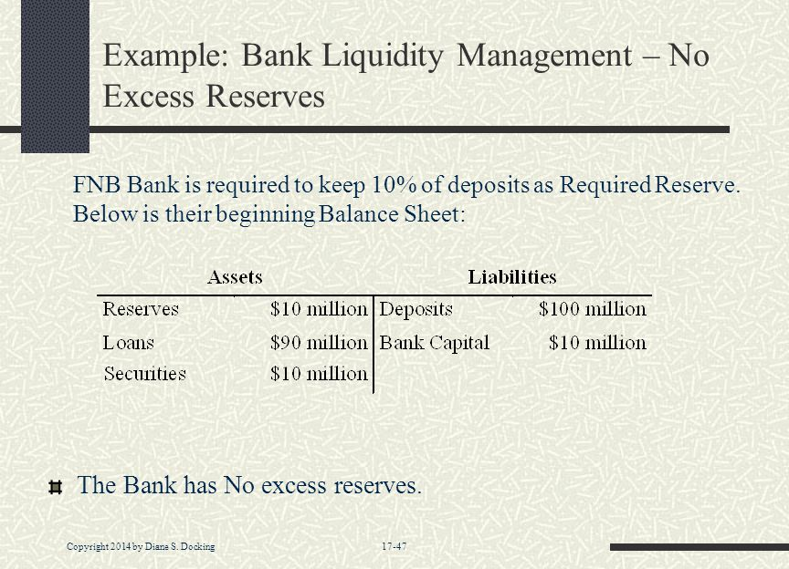 Example: Bank Liquidity Management – No Excess Reserves