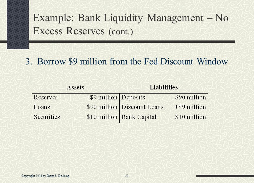 Example: Bank Liquidity Management – No Excess Reserves (cont.)