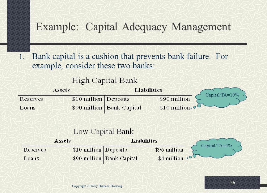 Example: Capital Adequacy Management