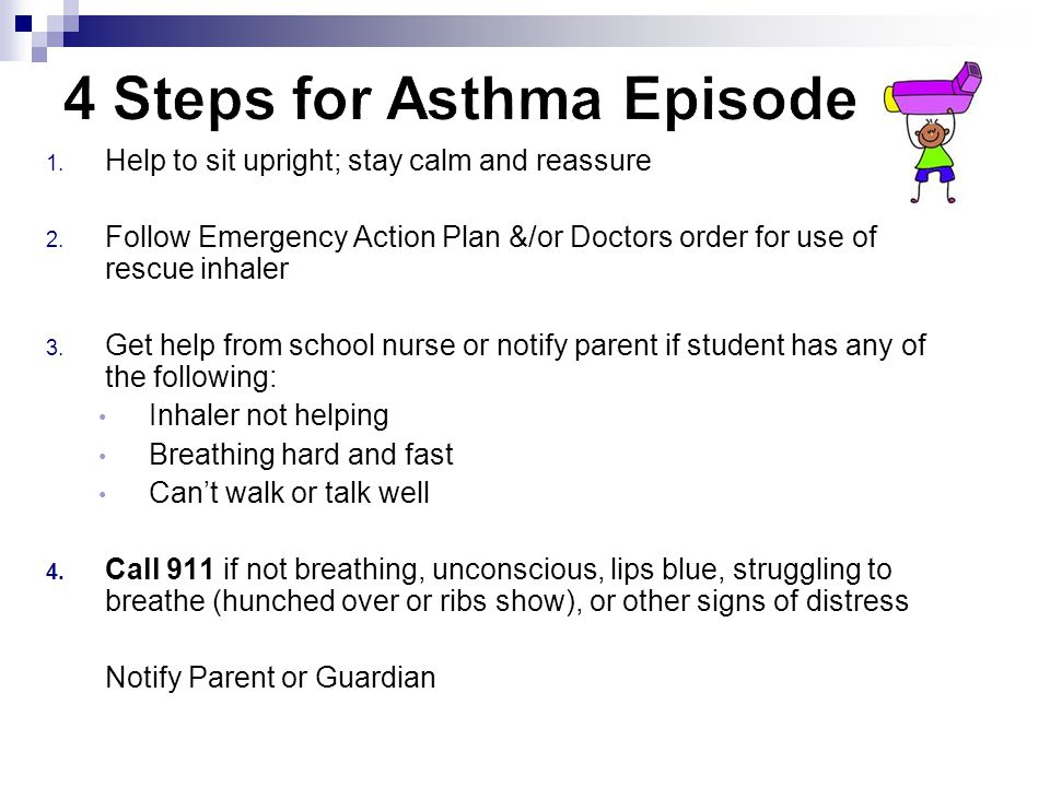 4 Steps for Asthma Episode