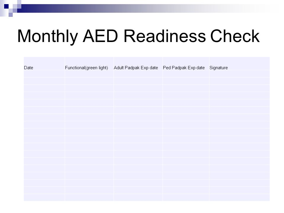 Monthly AED Readiness Check