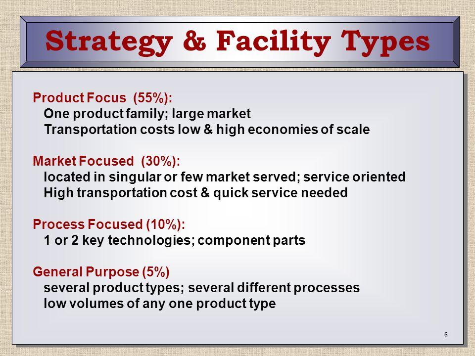 Strategy & Facility Types