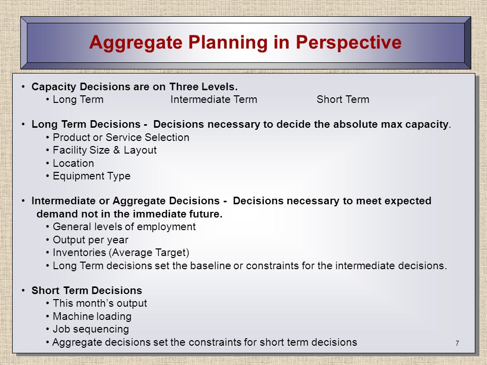 Aggregate Planning in Perspective