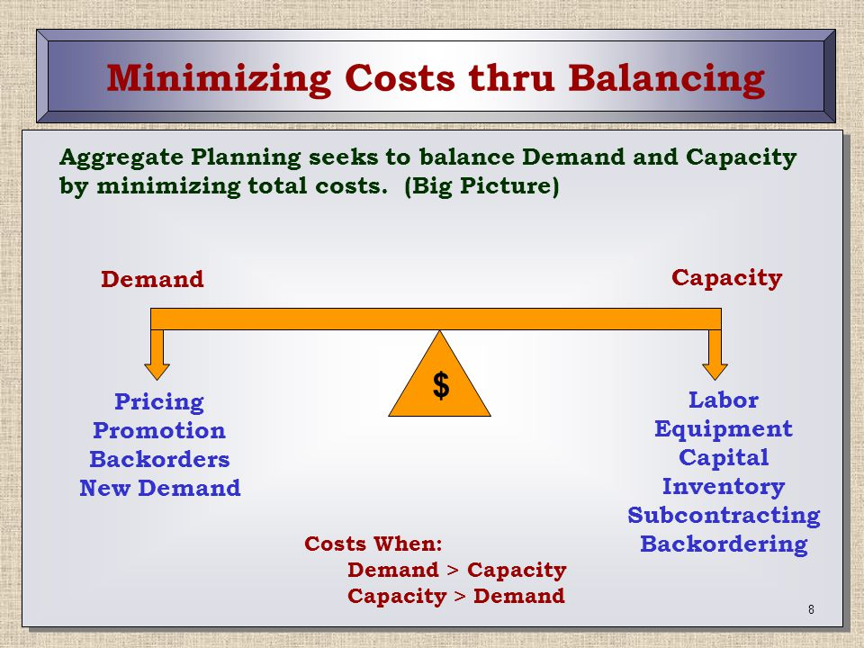 Minimizing Costs thru Balancing
