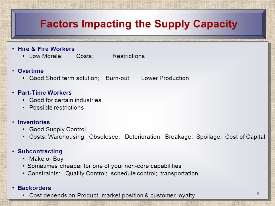 Factors Impacting the Supply Capacity