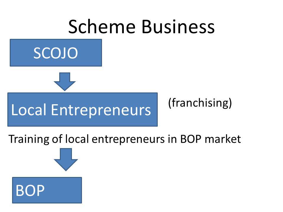 Scheme Business SCOJO Local Entrepreneurs BOP