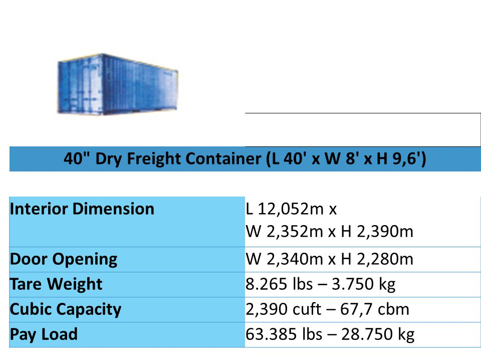 40 Dry Freight Container (L 40 x W 8 x H 9,6 )