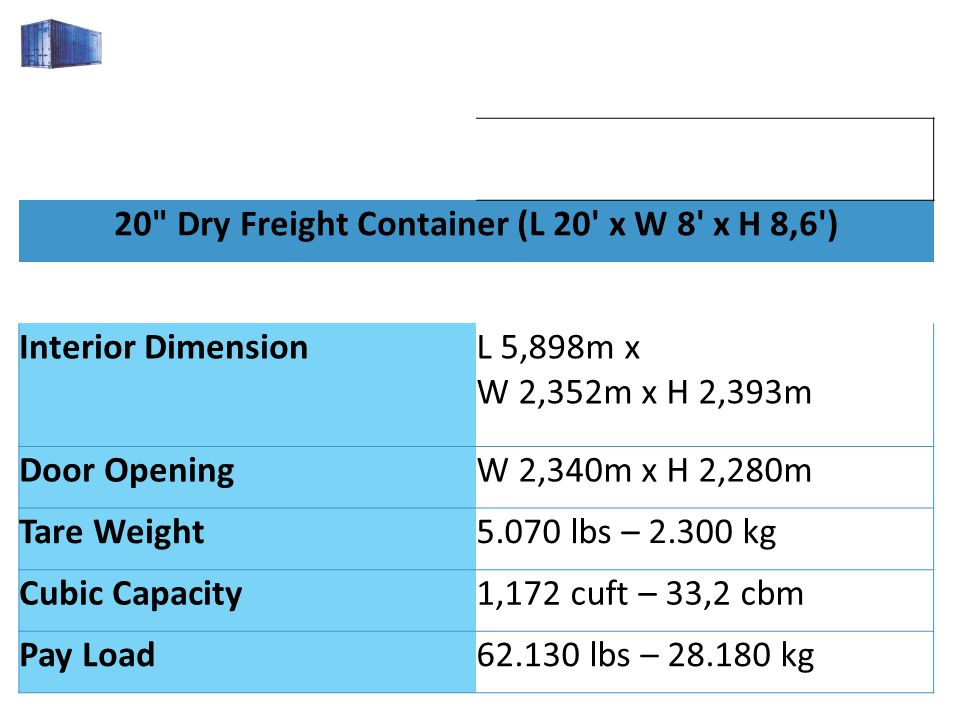 20 Dry Freight Container (L 20 x W 8 x H 8,6 )