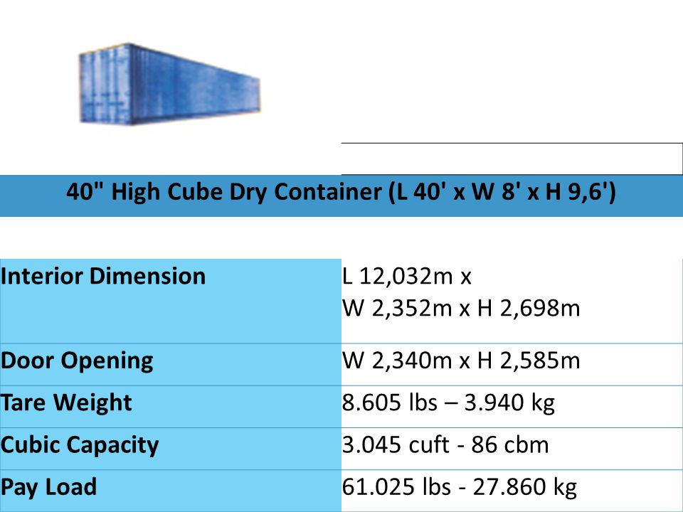 40 High Cube Dry Container (L 40 x W 8 x H 9,6 )