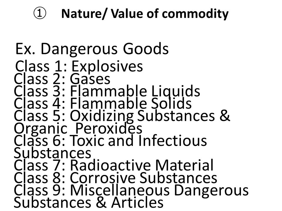 ① Nature/ Value of commodity