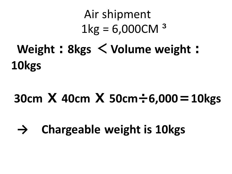 Air shipment 1kg = 6,000CM ³ Weight:8kgs < Volume weight:10kgs 30cm X 40cm X 50cm÷6,000=10kgs → Chargeable weight is 10kgs