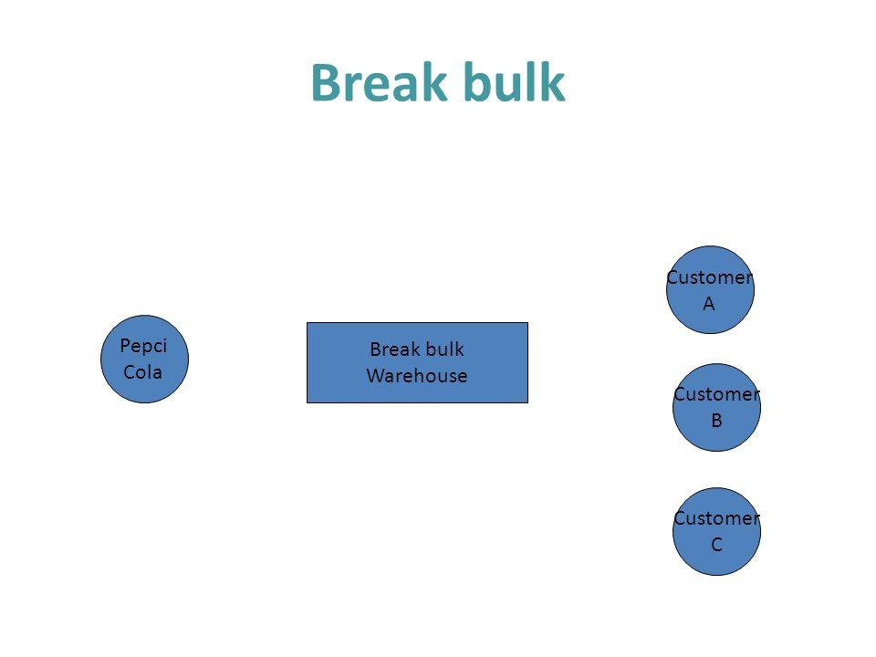 Break bulk Customer A Pepci Break bulk Cola Warehouse Customer B