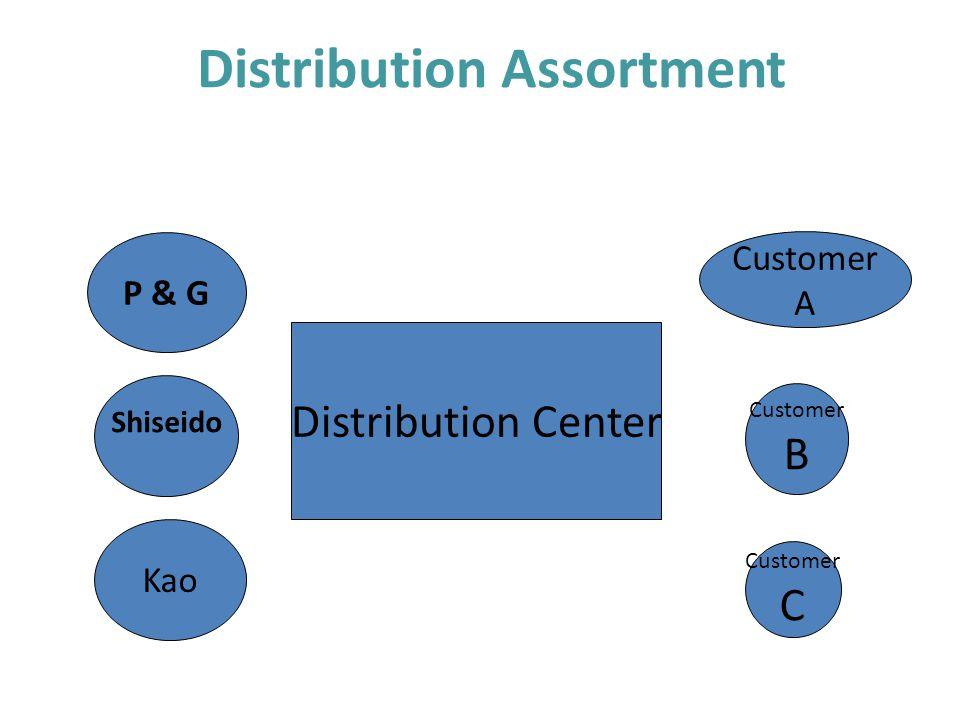 Distribution Assortment