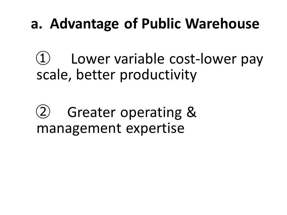 a. Advantage of Public Warehouse