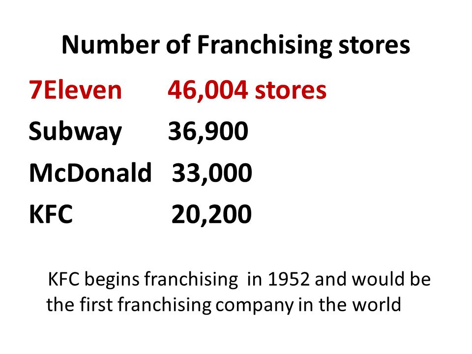 Number of Franchising stores