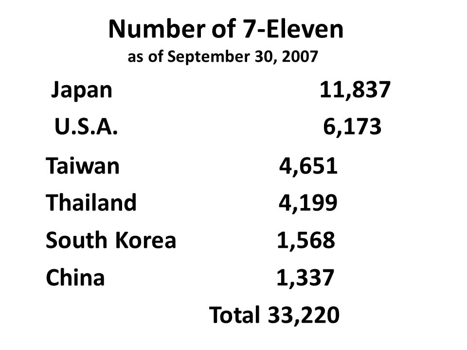 Number of 7-Eleven as of September 30, 2007