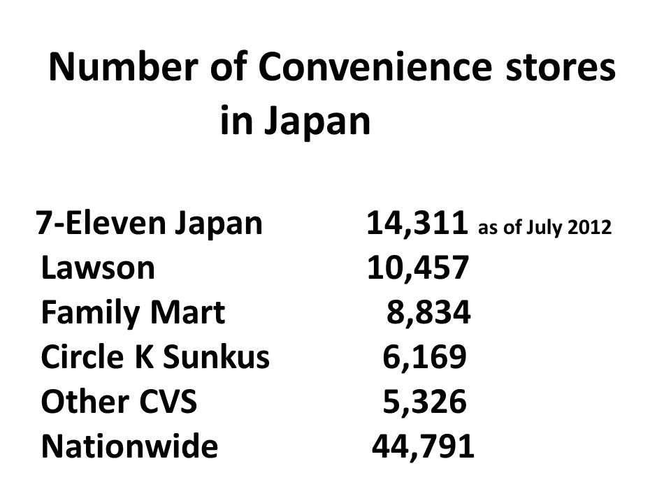 Number of Convenience stores in Japan