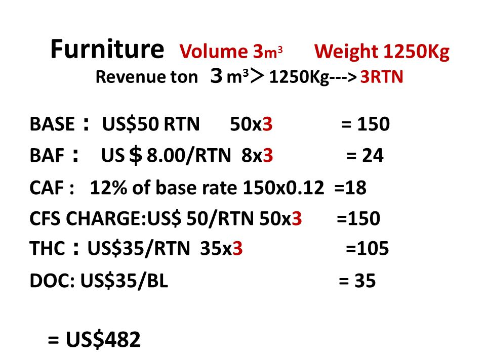 Furniture Volume 3m3 Weight 1250Kg Revenue ton 3m3>1250Kg---> 3RTN