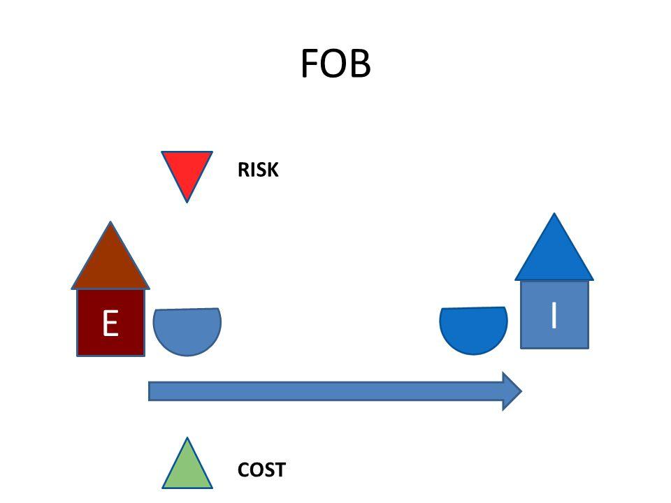 FOB RISK I E COST
