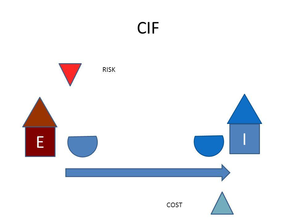 CIF RISK I E COST
