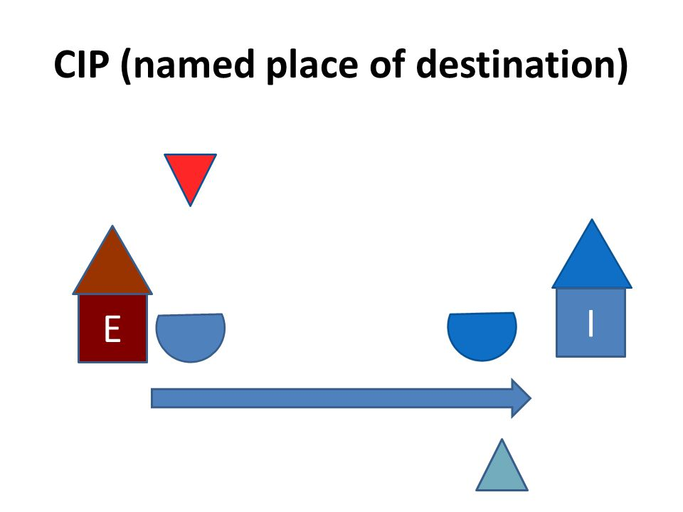 CIP (named place of destination)