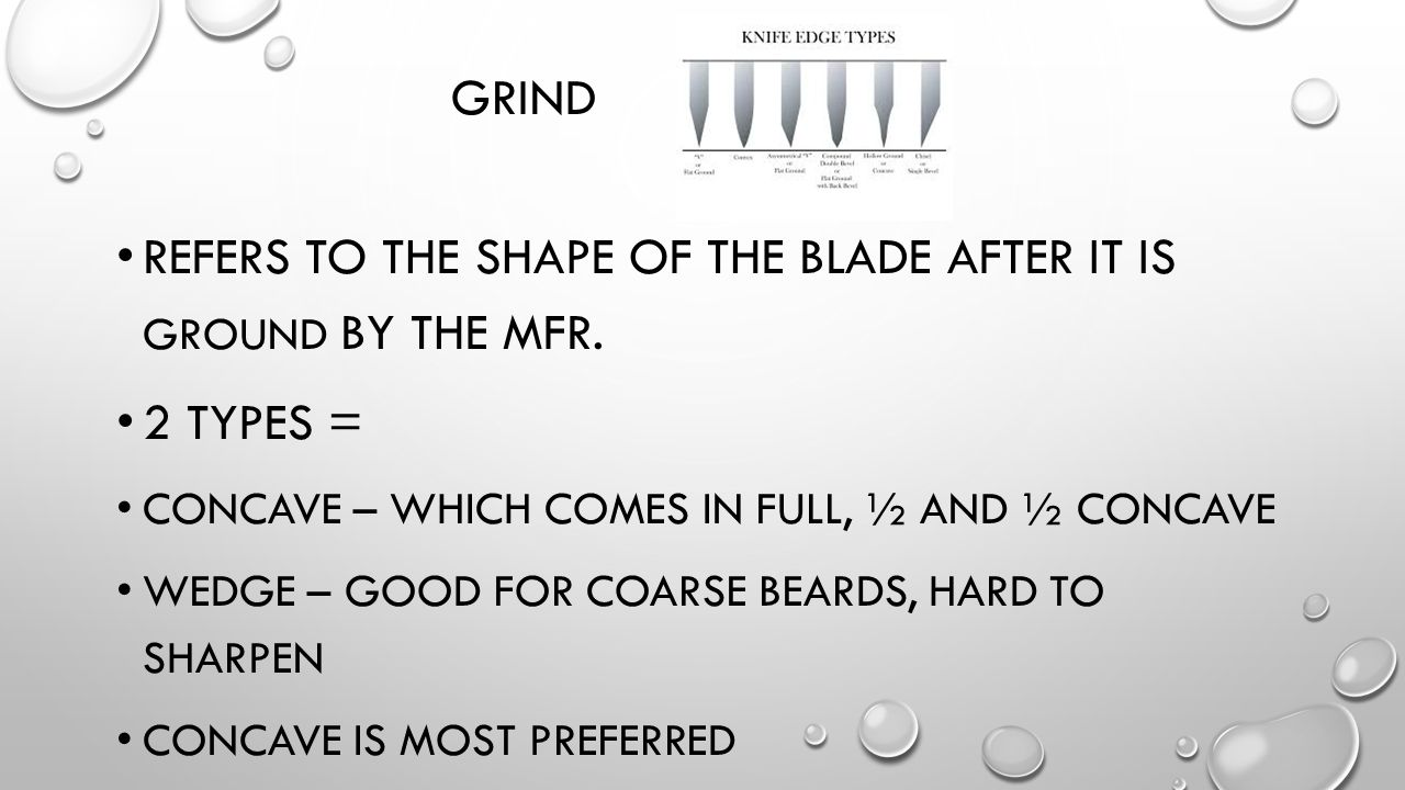 Refers to the shape of the blade after it is ground by the mfr.