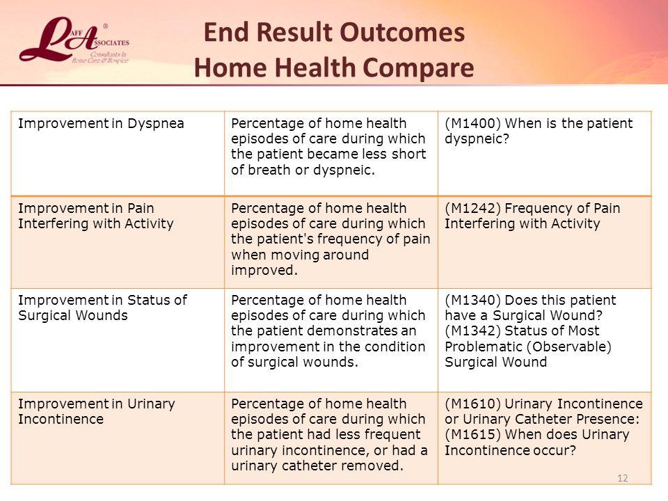 End Result Outcomes Home Health Compare