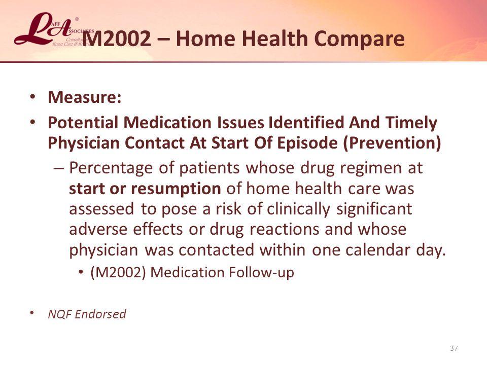 M2002 – Home Health Compare Measure: