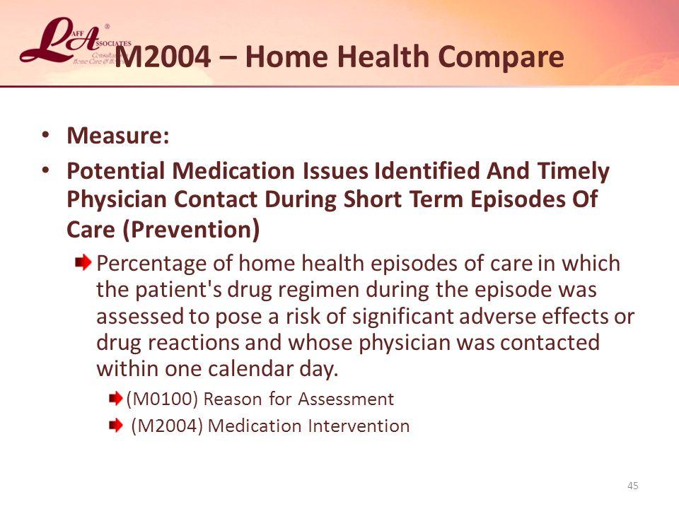 M2004 – Home Health Compare Measure: