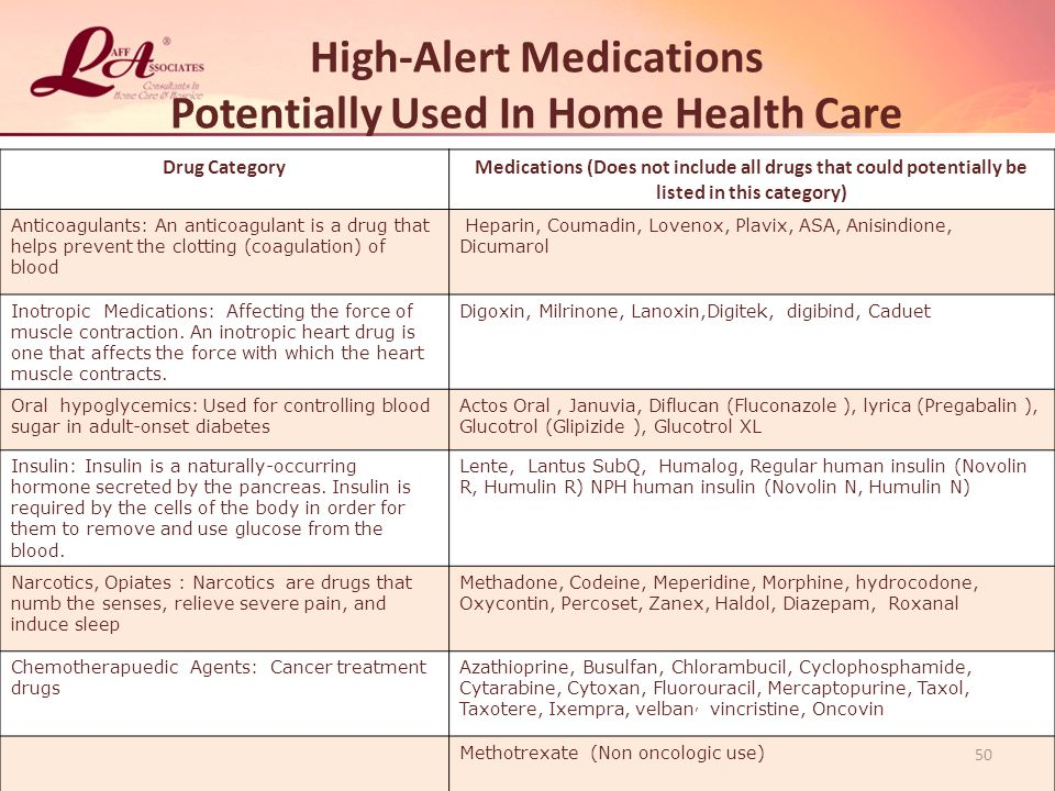 High-Alert Medications Potentially Used In Home Health Care