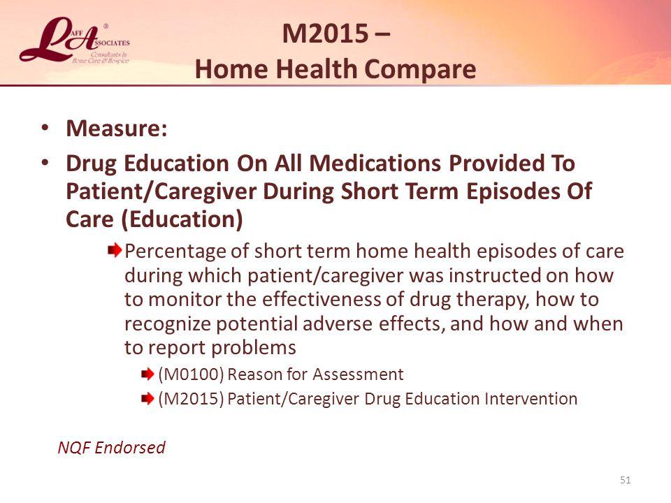 M2015 – Home Health Compare Measure: