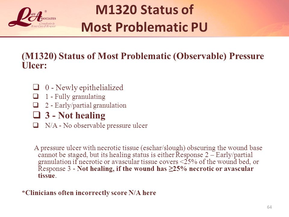 M1320 Status of Most Problematic PU