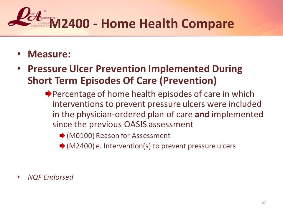 M2400 - Home Health Compare Measure: