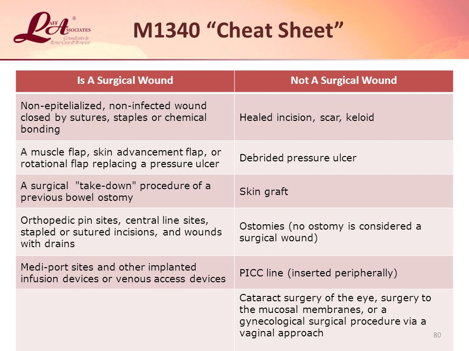M1340 Cheat Sheet Is A Surgical Wound Not A Surgical Wound
