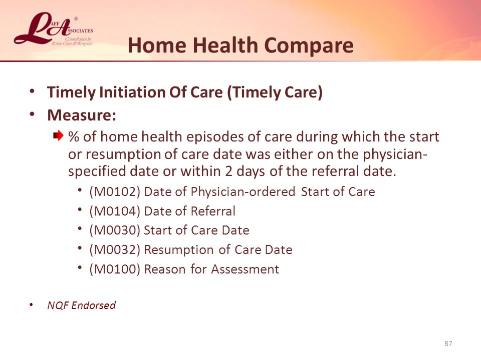 Home Health Compare Timely Initiation Of Care (Timely Care) Measure: