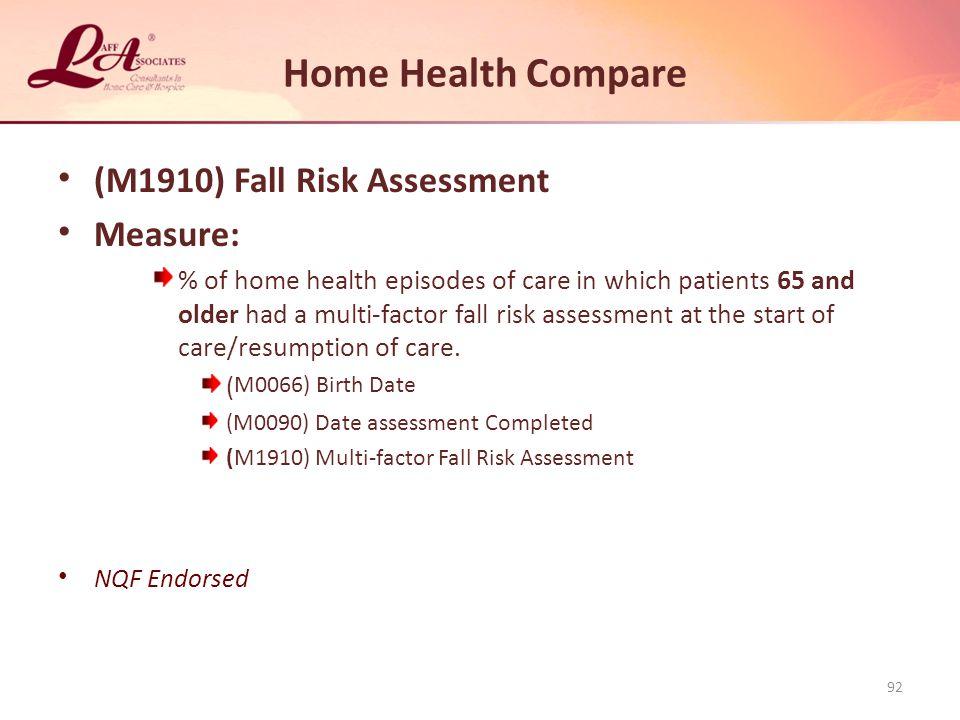 Home Health Compare (M1910) Fall Risk Assessment Measure: