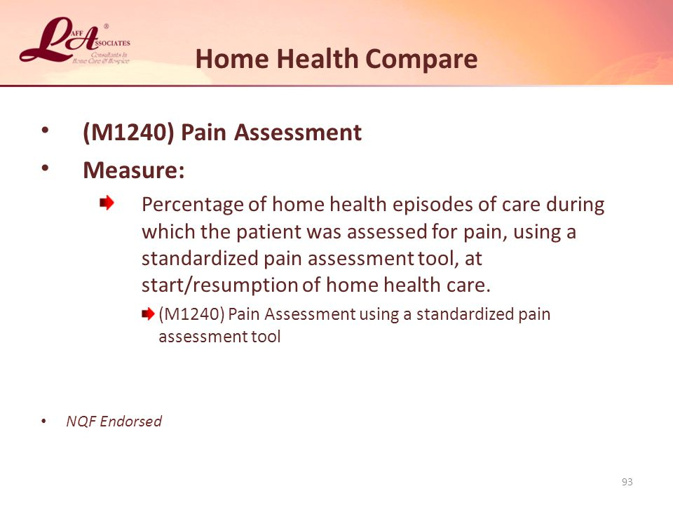 Home Health Compare (M1240) Pain Assessment Measure: